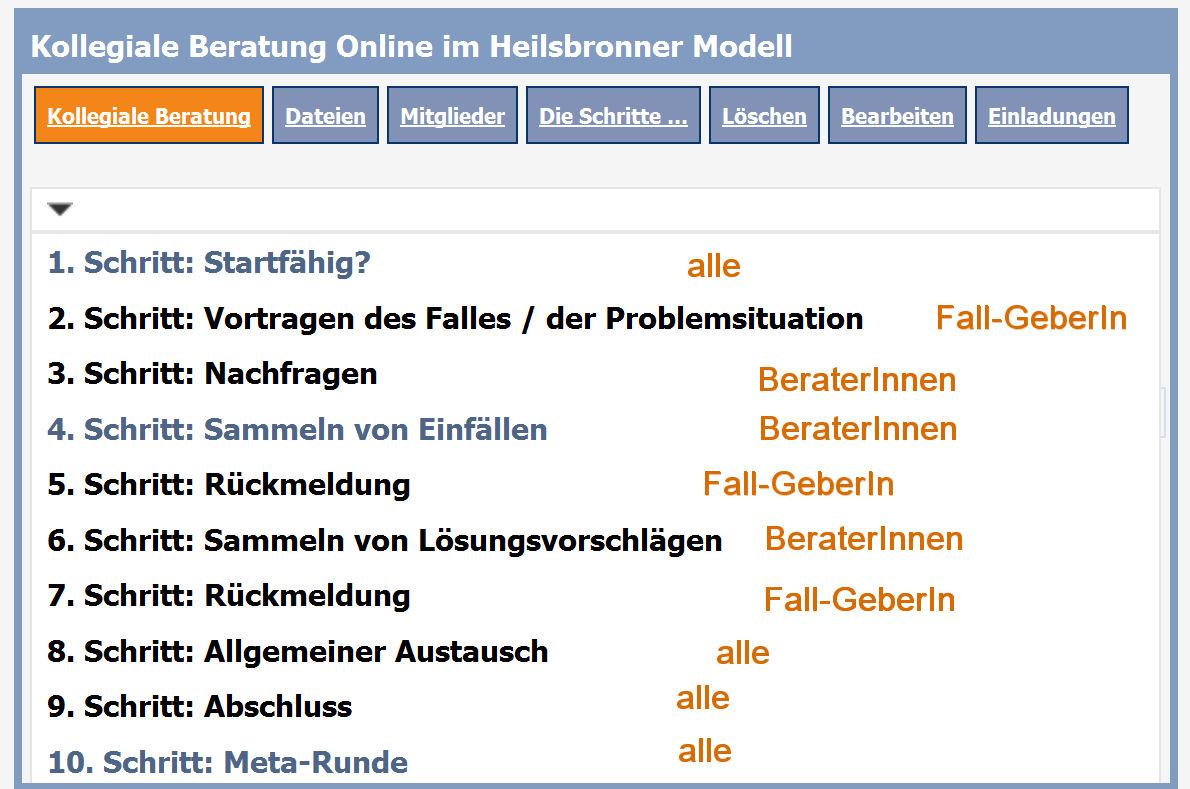 zehn-schritte-im-HB-Modell-online
